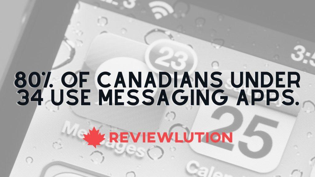 canadian Social Media Statistics