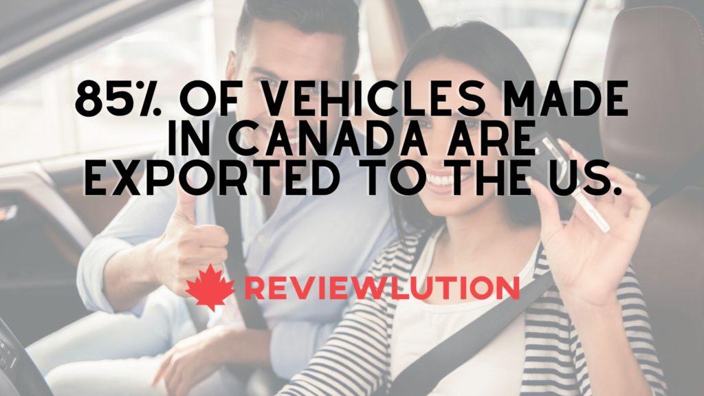canadian auto industry statistics