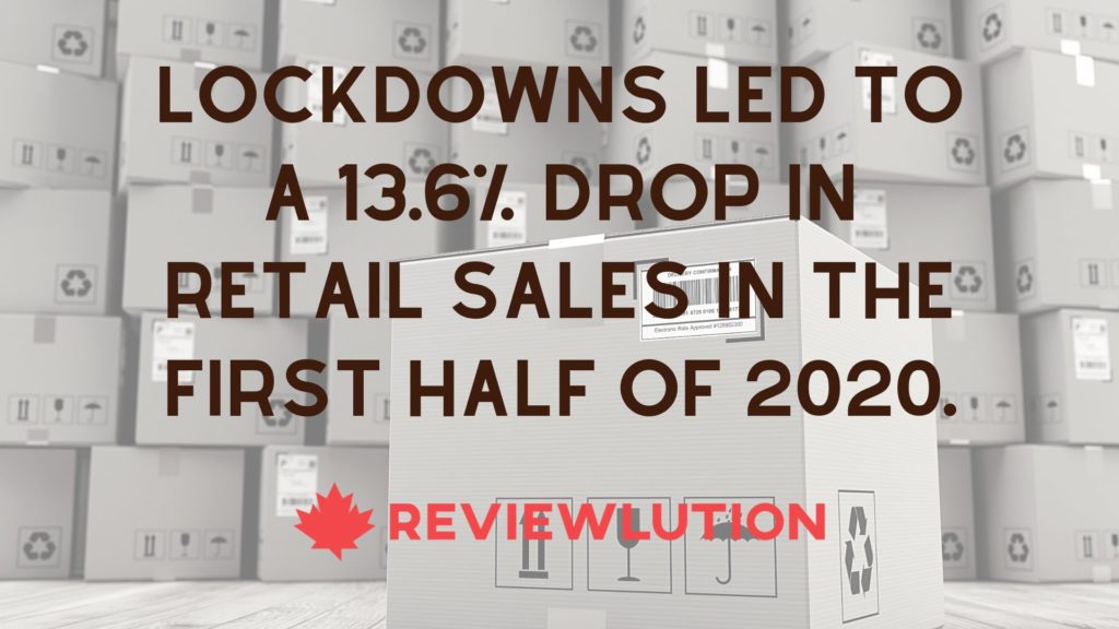canada retail industry statistics