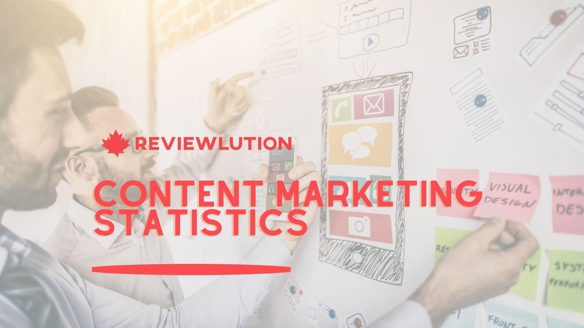 19+ Creative Content Marketing Statistics for Canada in 2021