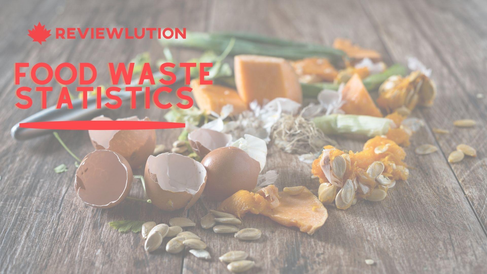20 Astonishing Canada Food Waste Statistics [Infographic]