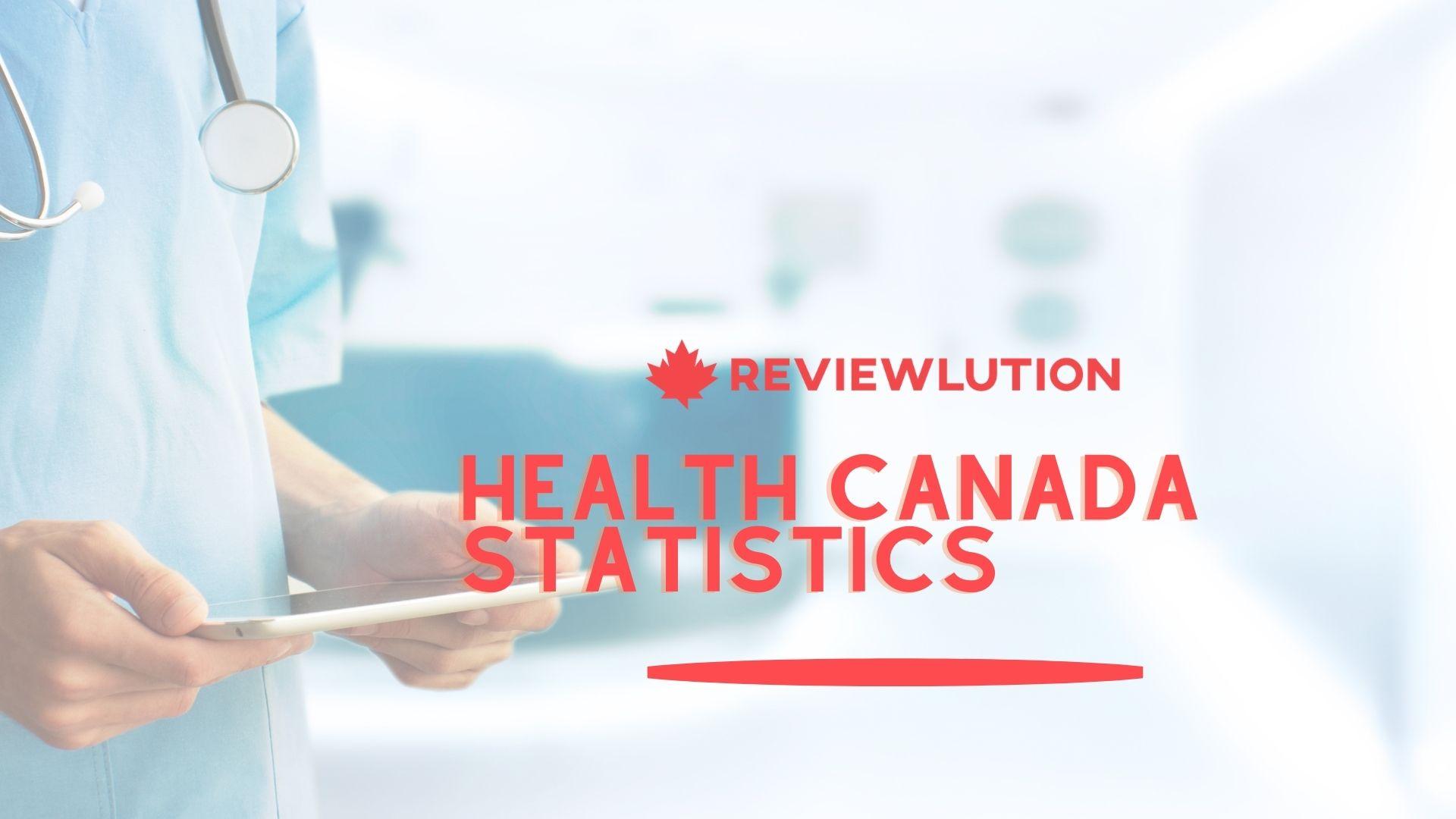 19+ Crucial Health Canada Statistics [Revealed in 2021]