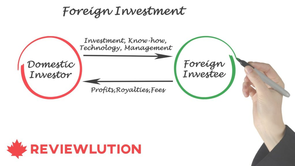 foreign direct investment in Canada statistics