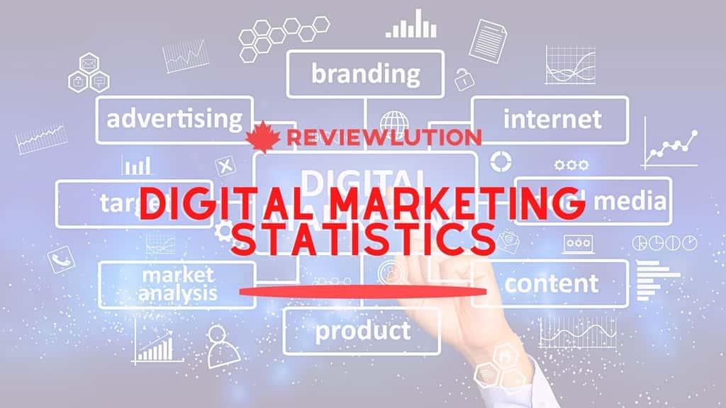 15 Ground-Breaking Digital Marketing Statistics for 2021