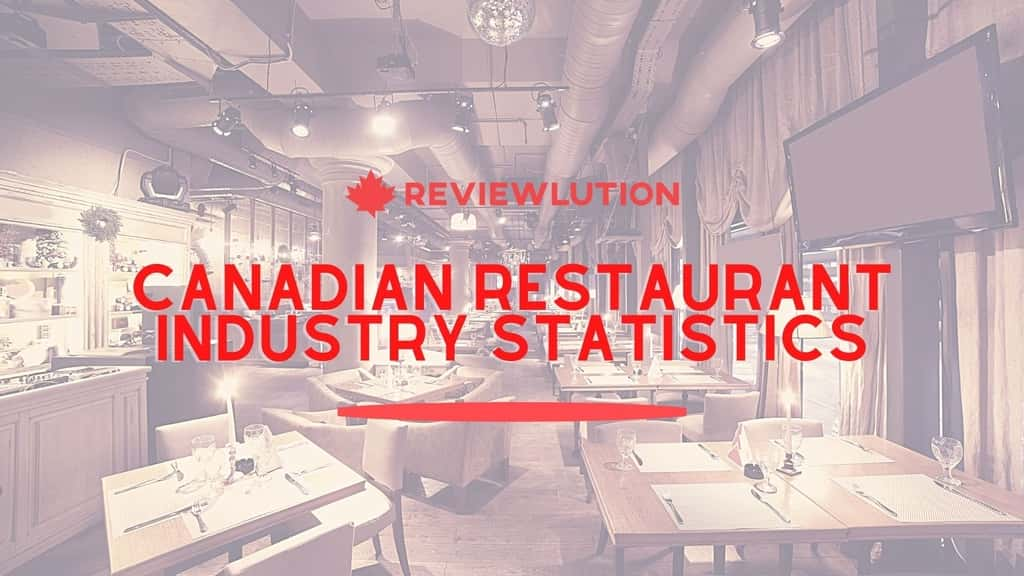 16 Delicious Canadian Restaurant Industry Statistics for 2021