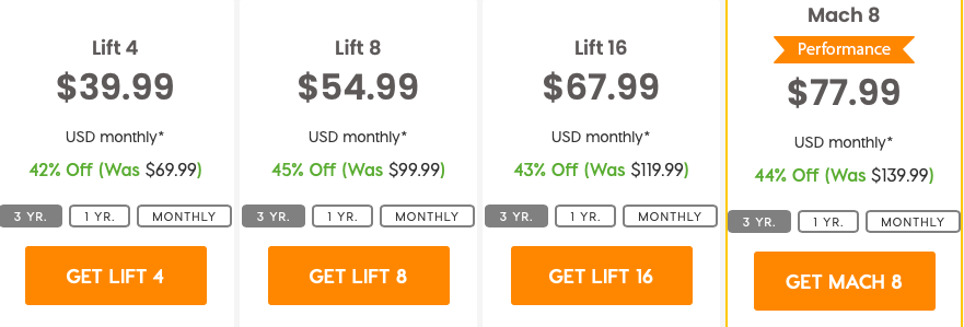 a2 hosting price