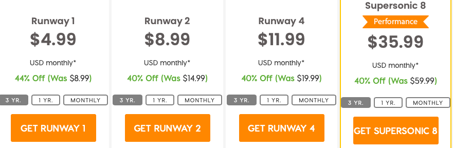 a2 pricing