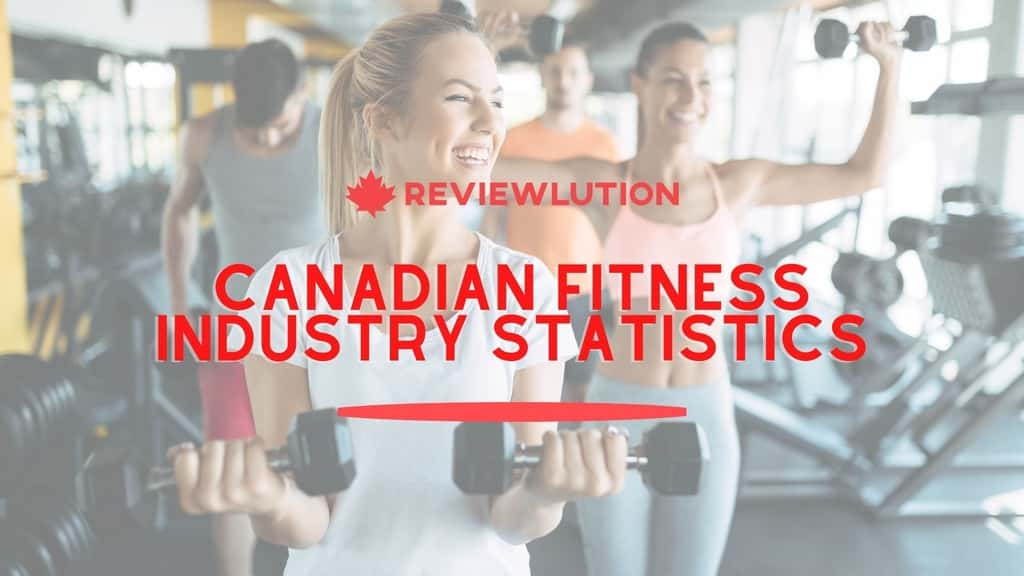 15 Canadian Fitness Industry Statistics [Infographic]