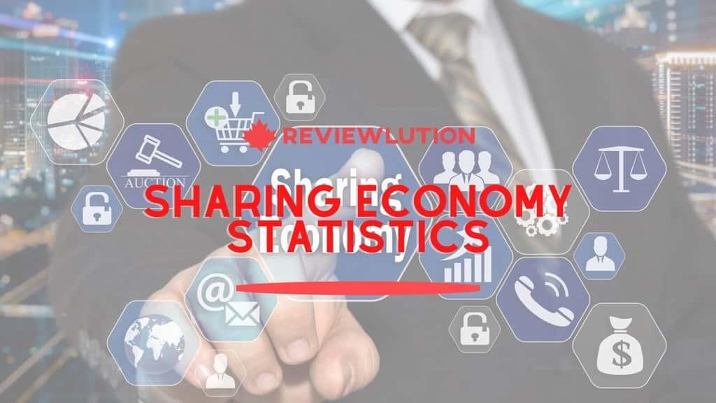 15 Astounding Sharing Economy Statistics for 2021