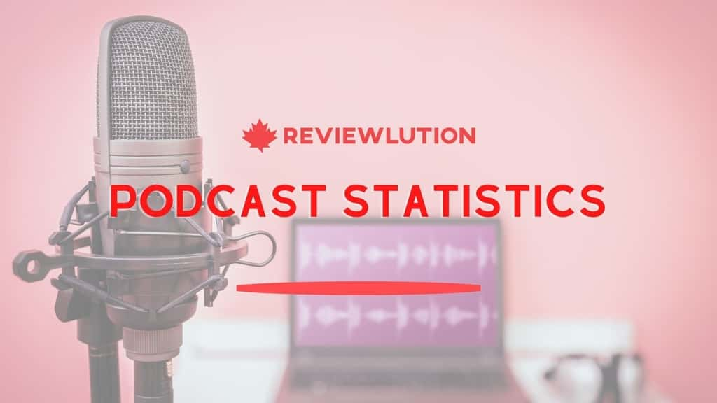 18 Groovy Canadian & Global Podcast Statistics for 2021